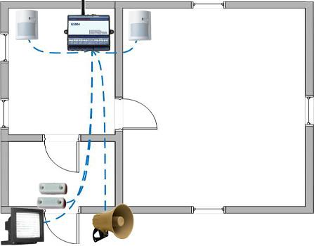 Installation alarme mhouse mak5 calculer un devis haute for Adt alarme maison